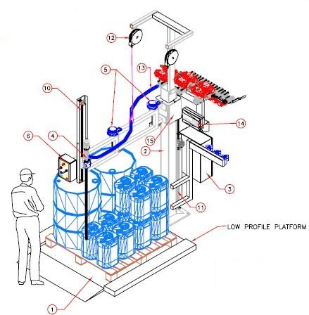 ATEX Filling Systems