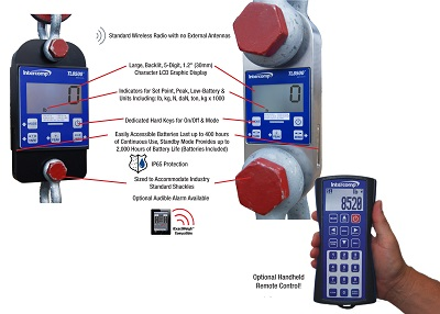 View Dynamometers Product