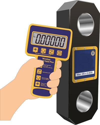 LoadLink Dynamometers